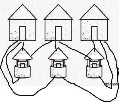 Как решить задачу 3 дома 3 колодца решение задач мерзляк