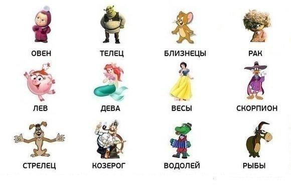 аниме персонажи со знаком зодиака рак