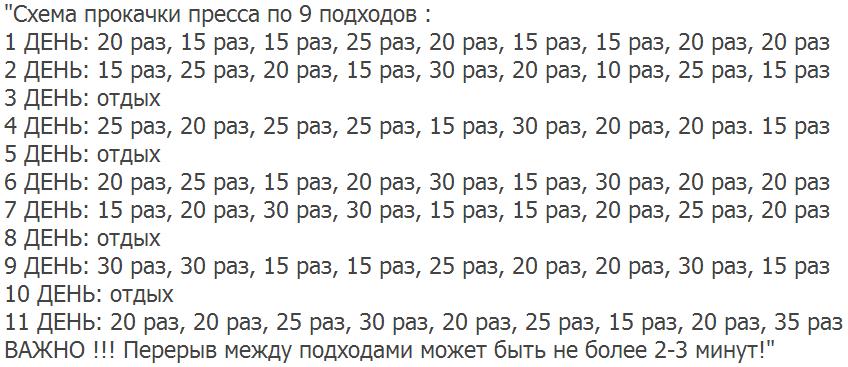 Схема качания пресса для мужчин фото 171