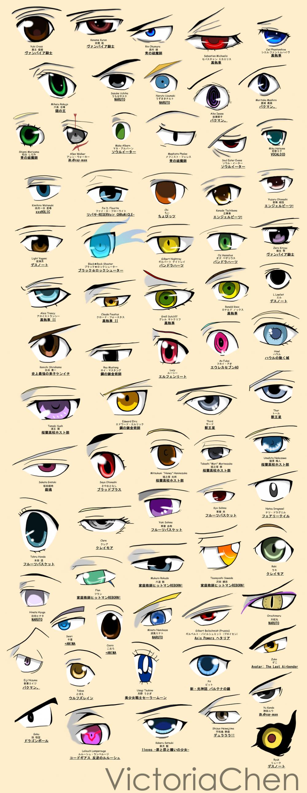 Наруто глаза персонажей сериал клон главные актера