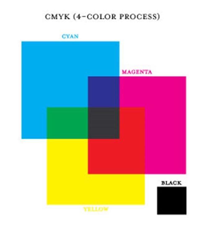 Как сделать из пластилина чёрный цвет