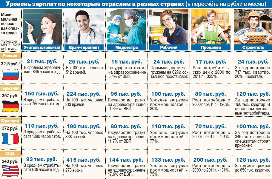 Досрочная пенсия медикам украина