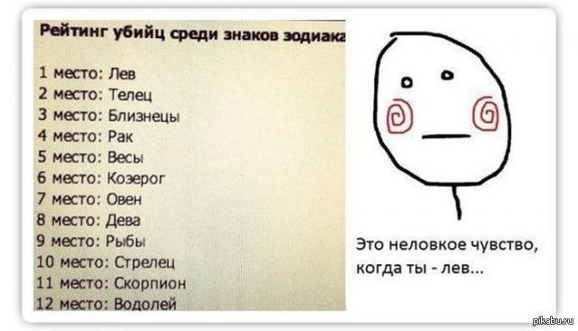 И m-optima.ru сейчас расскажет вам, чего человеку стоит опасаться, в зависимости от его гороскопа.