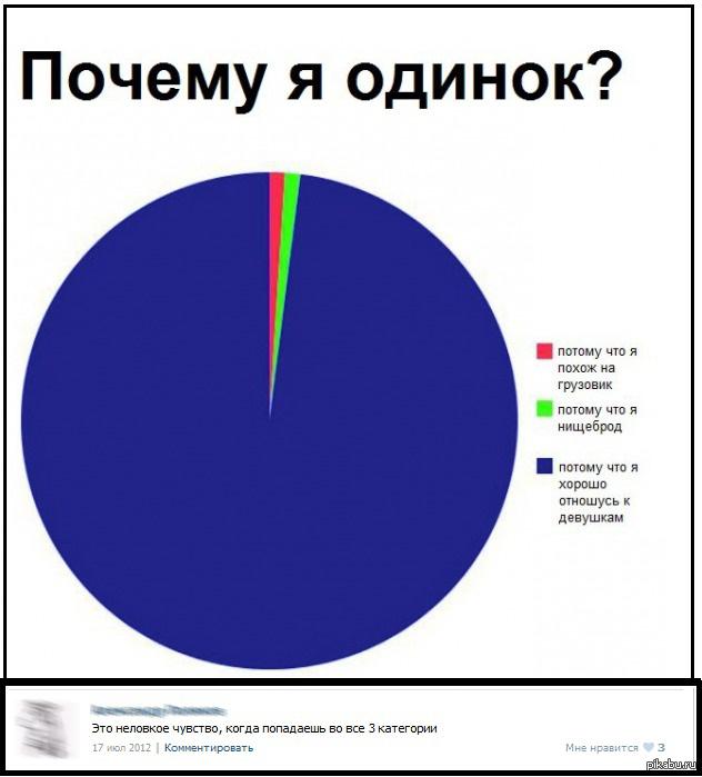 kommentariy-pro-pizdu