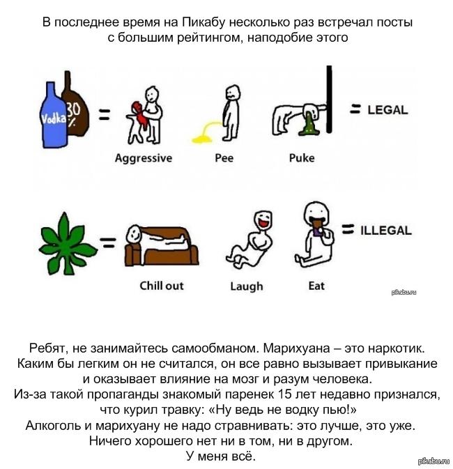 Алкоголь или марихуана курение марихуаны и потливость