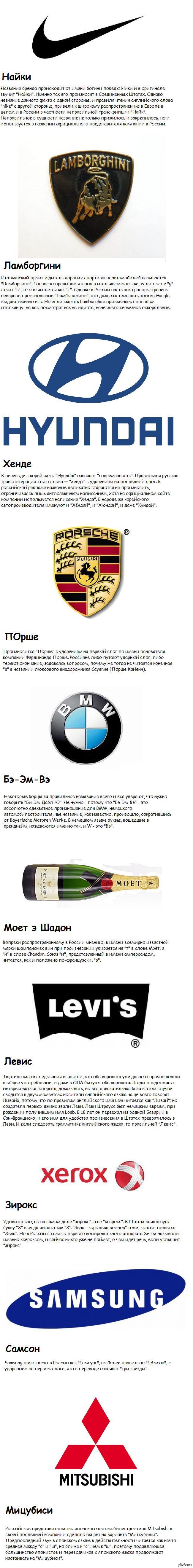 0954b33c 10 ошибок в произношении названий брендов