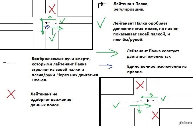 Сигналы регулировщика для тех, кто постоянно путает. Памятка для таких же, как он http://pikabu.ru/story/postoyanno_putayu_1044740#comment_8764511  Подробности в комментариях.