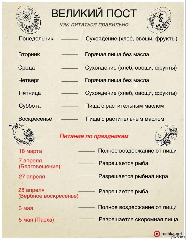 меню поста