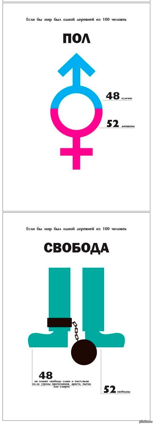 Что за странное совпадение? К посту: http://pikabu.ru/story/_1096410
