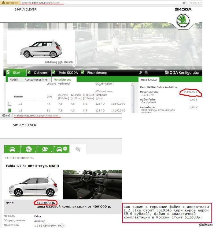 Цены на шкоду фабию в России и Германии Выбираю машину жене, решил сравнить цены в европе и у нас, чтобы расстроится, оказывается все наоборот цены на авто в европе больше, причем почти на все марки!
