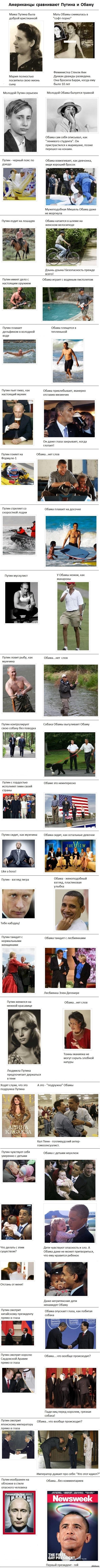 Американцы сравнивают Путина и Обаму Очень длиннопост. Перевод не мой. Оригинал здесь http://www.tomatobubble.com/putin_obama.html