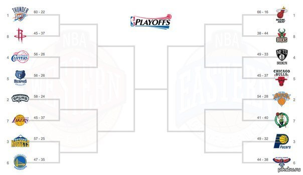 last year's nba playoff bracket - 960×540