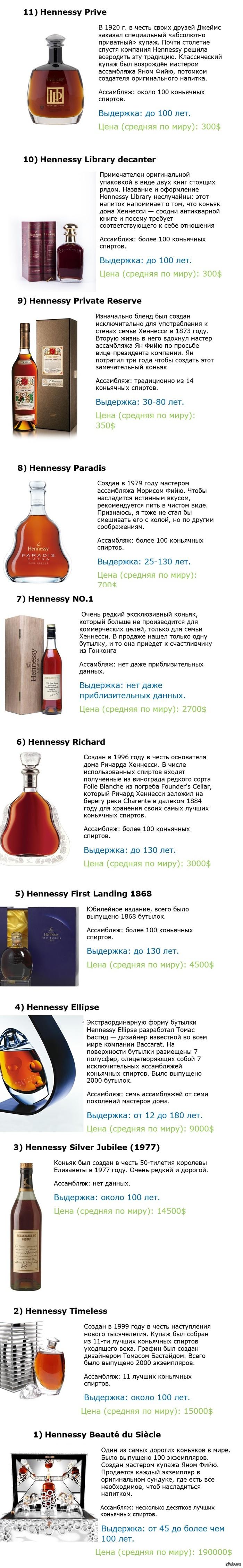 "Топ коньяков Hennessy. ЧАСТЬ 2-я: ""Как за день пропить квартиру"" 1-я часть: http://pikabu.ru/story/top_konyakov_hennessy_chast_1ya_quotdlya_smertnyikhquot_1198864"