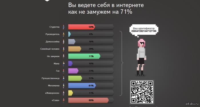 Крипта Всё бы ничего...но я парень =(  К посту http://pikabu.ru/story/_1249806