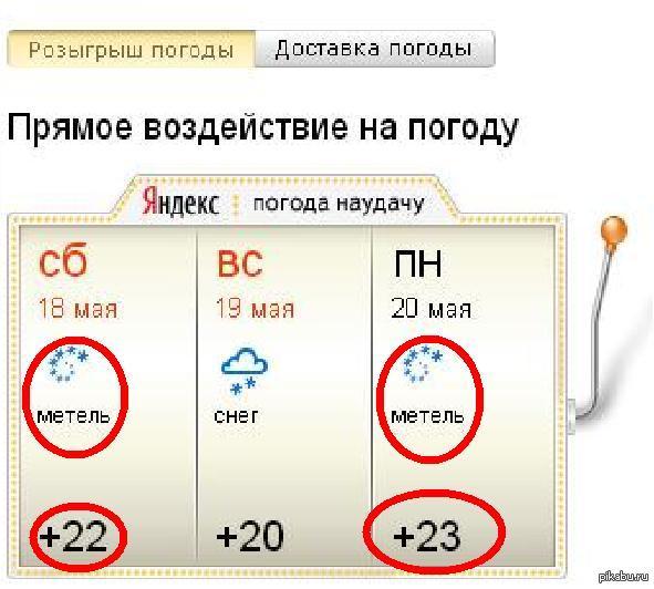 """""""Прямое воздействие на физику"""" или """"Яндекс может всё!"""""""