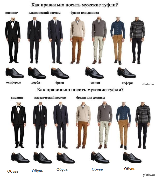 многие интересуются: виды мужских ремней для брюк и названия марки, много
