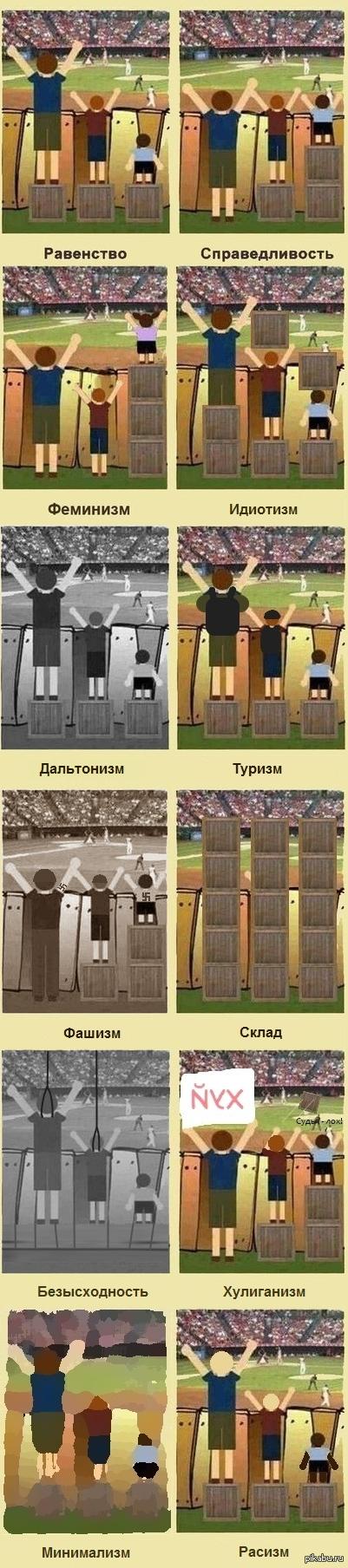 """Равенство, справедливость и разные """"-измы"""""""