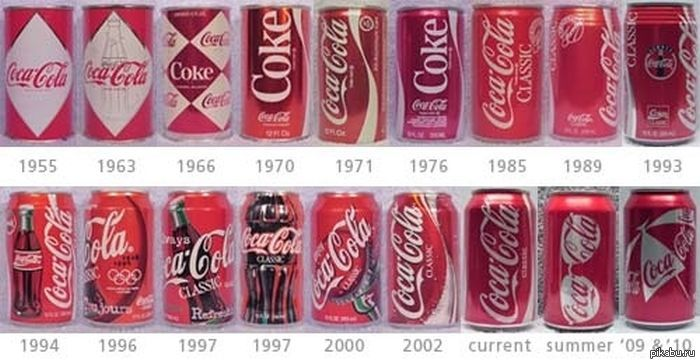 history of coca cola In the early 1970s, the alabama coca-cola bottling company, a division of the hygeia coca-cola company moved its current location in oxford, al.