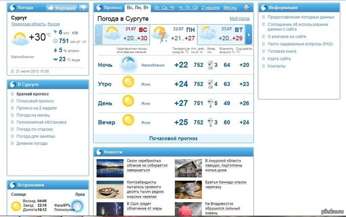 Погода в сургуте на две недели