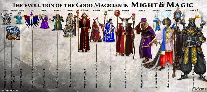 Эволюция магов во вселенной Might and Magic.