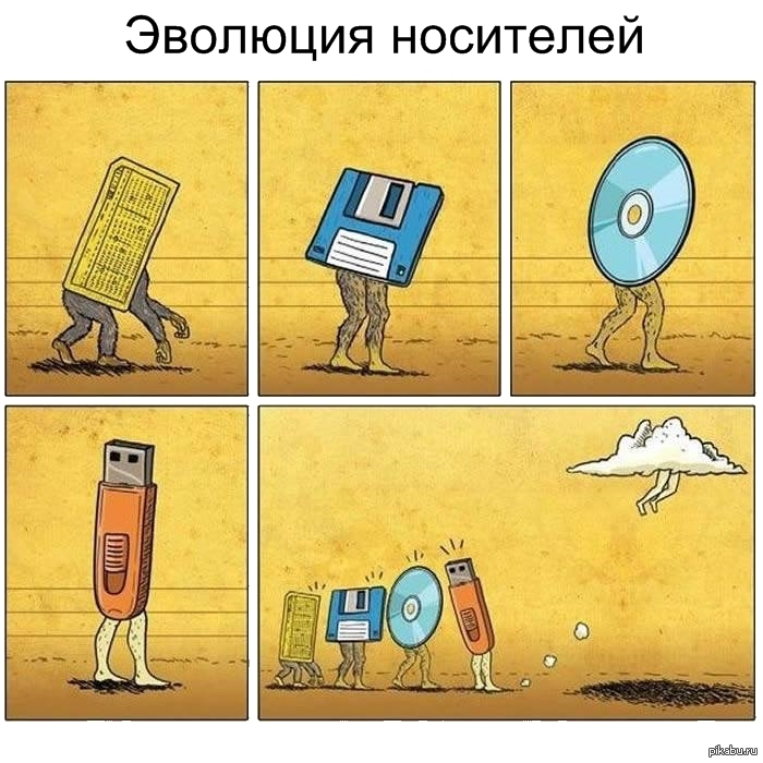 evolution of technology - 975×832