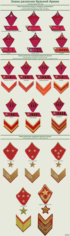 страницу воинские звания российской армии с1943 года удобный