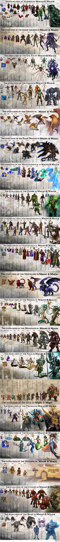 Как изменялись юниты из серии Heroes of Might and Magic. ОСТОРОЖНО!!! ДЛИННОПОСТ! К сожалению пикабу не смог загрузить длиннопост из полной версией картинок , и мне пришлось изрядно уменьшить пост.((