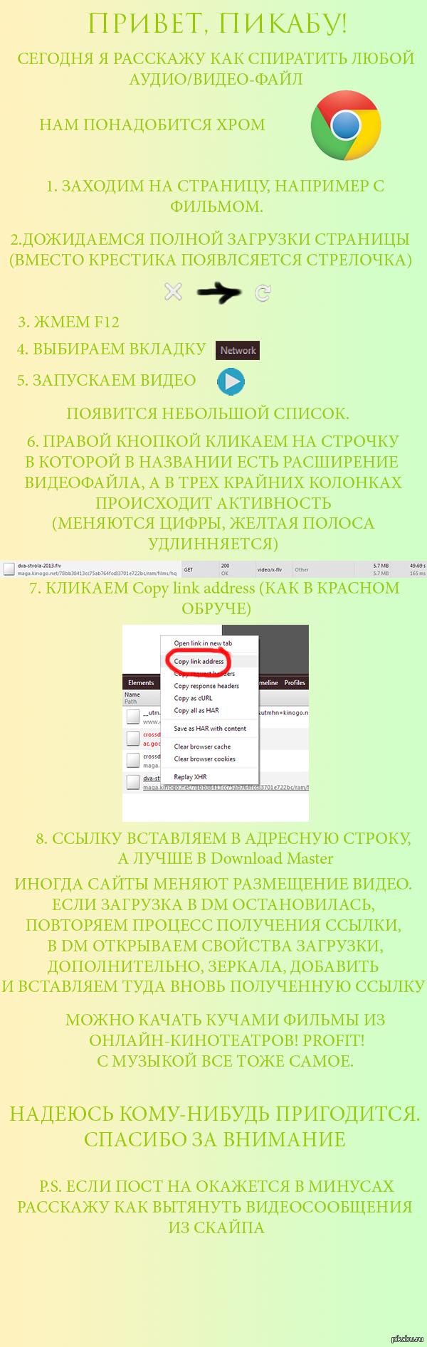 Как вытянуть любой контент из браузера