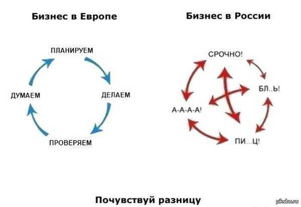 Россия, блин)