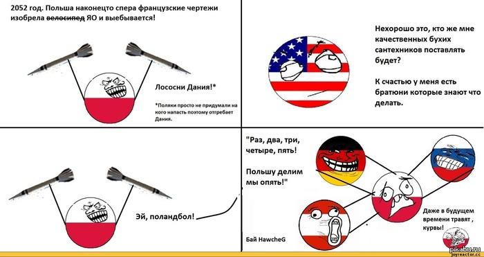 Польша и ядерное оружие