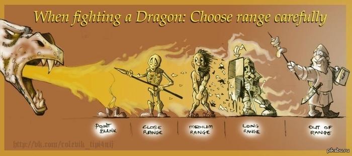 Сражаемся с драконом. Урок первый. Правильная дистанция.