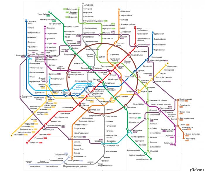 Мало кто знает, но именно так будет выглядеть Московский метрополитен в 2020 году. взято http://stroi.mos.ru/metro