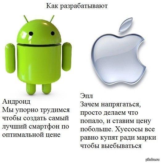 Гифки, картинки андроид прикол