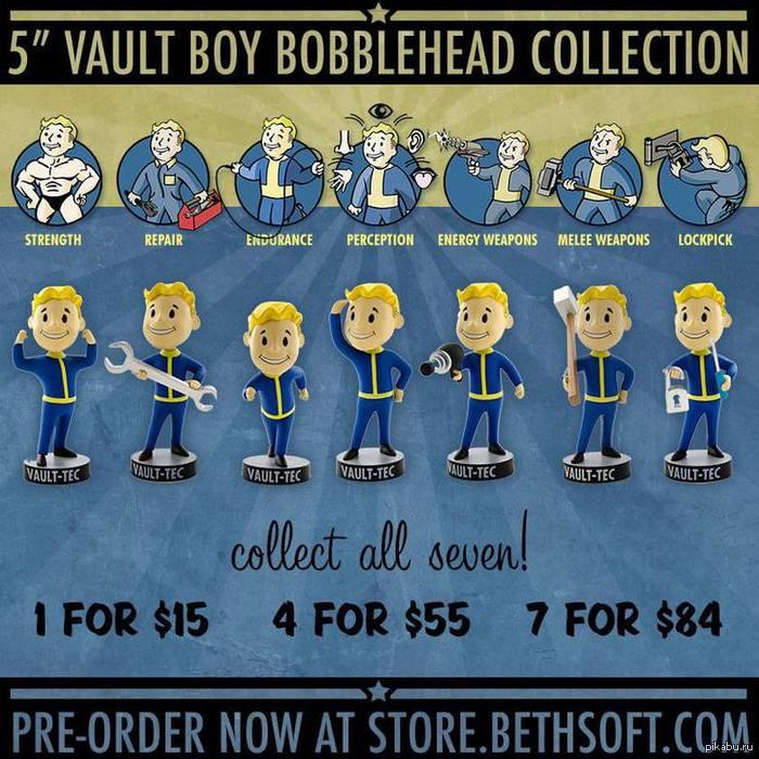 Башкотрясы Vault Boy (Fallout 3) от компании Gaming Heads Компания Gaming Heads представила серию бошкотрясов, в виде Волт-боя из игры Fallout 3. Цена $15. Высота 5''. Релиз в декабре 2013 года. Ссылка в комментариях