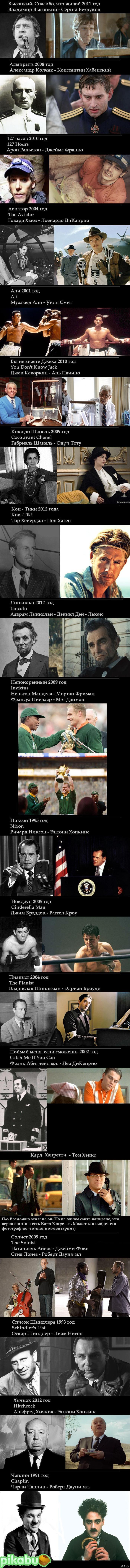 """Актёры, воплотившие в кино образ известных людей. ЧАСТЬ 2 Длиннопост. Вторая часть <a href=""""http://pikabu.ru/story/aktyoryi_voplotivshie_v_kino_obraz_izvestnyikh_lyudeychast_1_1755516"""">http://pikabu.ru/story/_1755516</a>"""