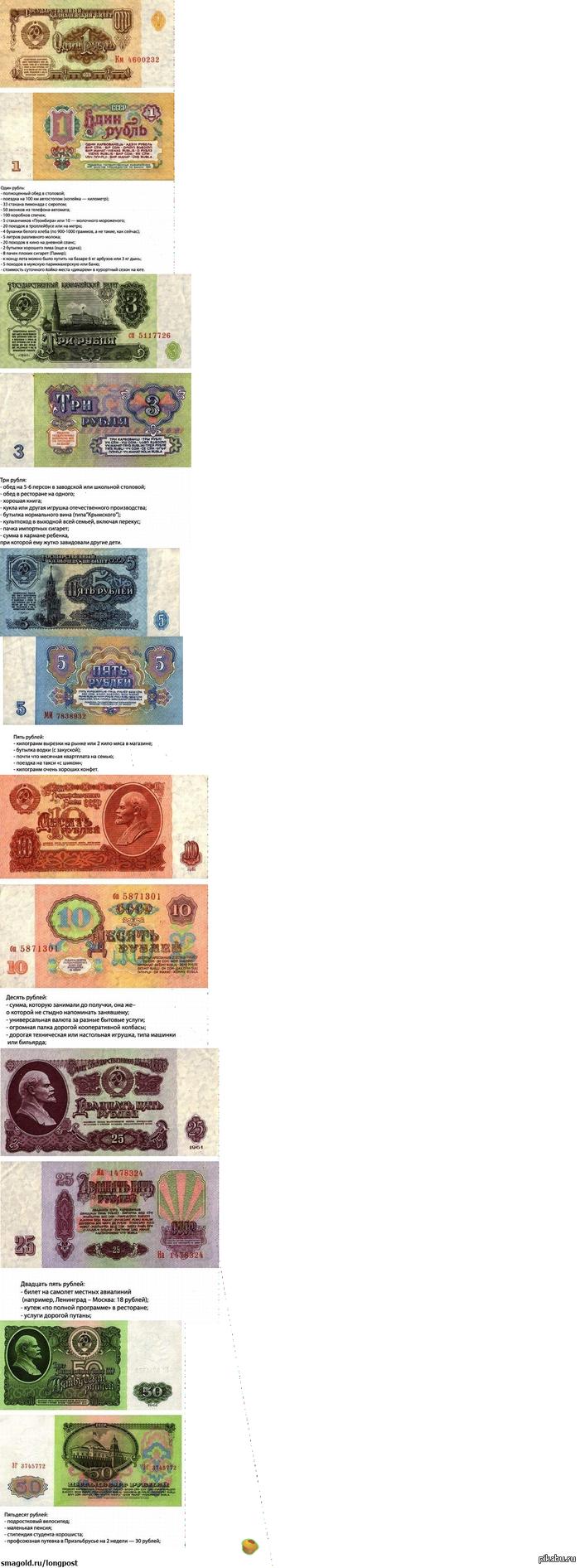 Давайте просто сравним относительную стоимость в СССР? Картинки, которые можно разглядеть, в комментах Студент хорошист на 2 стипендии мог слетать из Питера в Москву, там хорошо побухать, снять проститутку (причем дорогую=)) и улететь обратно в Питер на самолете.