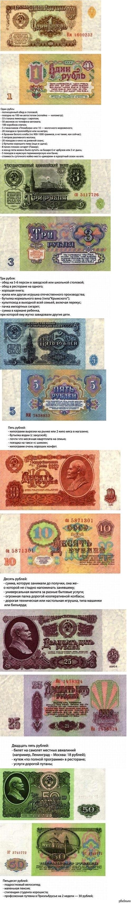 Давайте просто сравним относительную стоимость некоторых товаров в СССР? Например студент мог на 2 стипендии прилететь из Питера в Москву, оттянуться там нехило (рестораны, проститутки) и улететь обратно=)