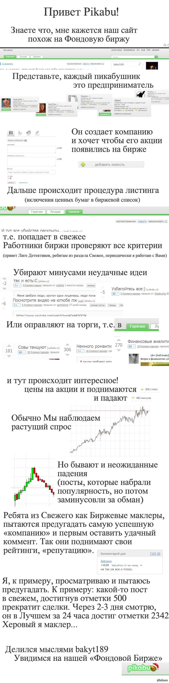Анализ рынка фокусников - форд - группа - форекс рбк форекс тв онлайн