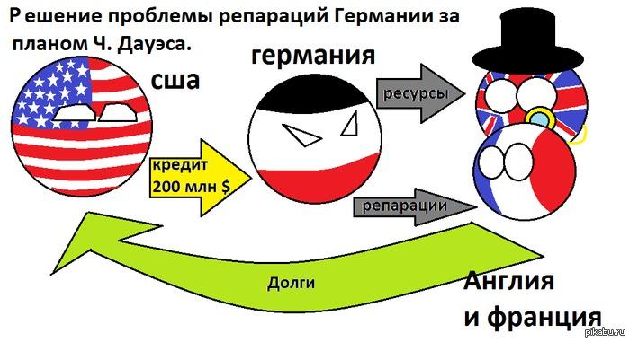 репарационный образ германии и его поптыки решения собрать три пера