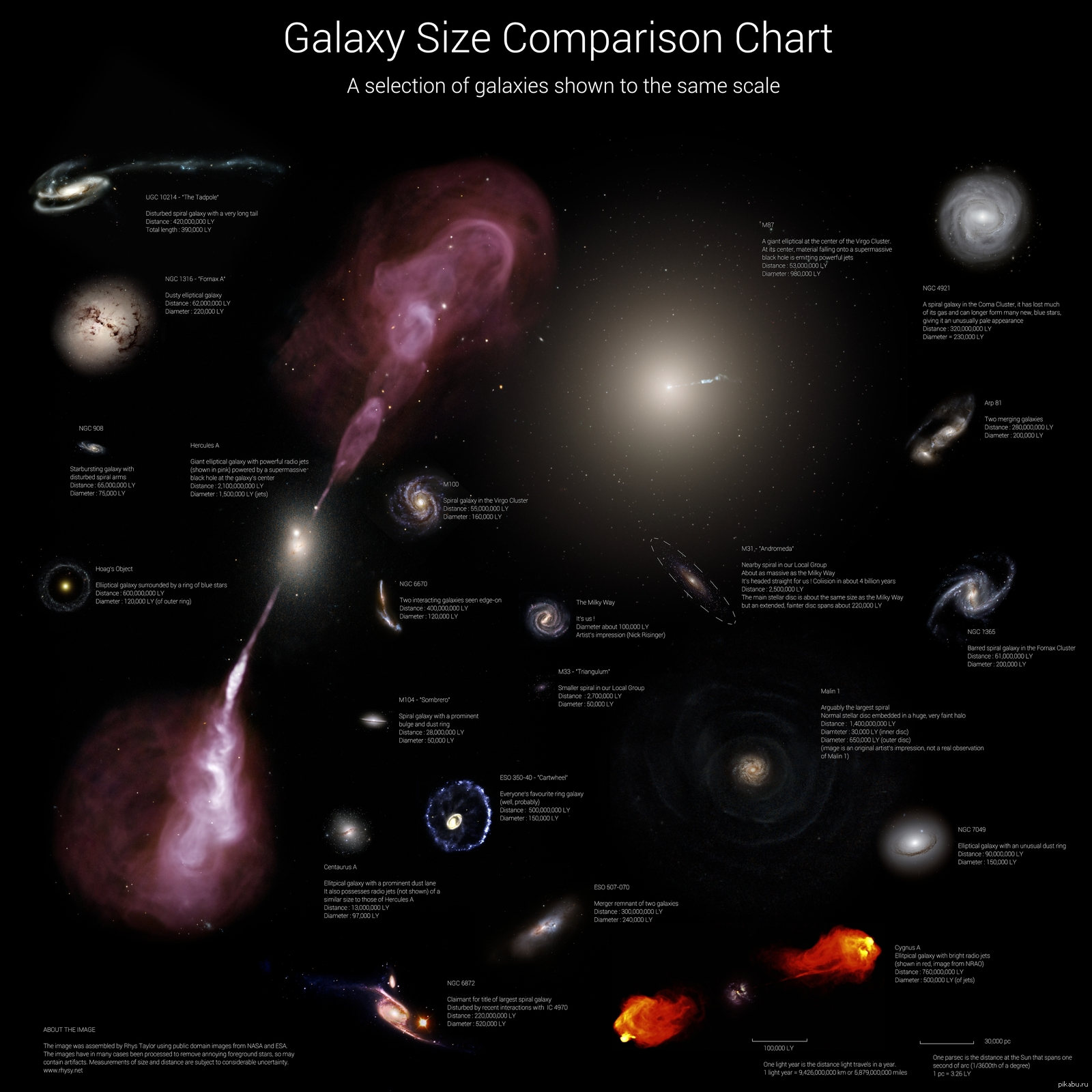 how galaxies are classified - HD1600×1600