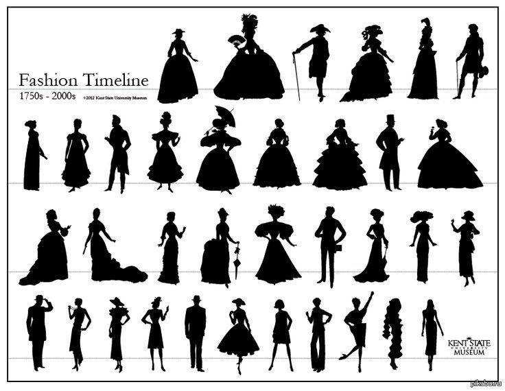 история моды скачать торрент - фото 4