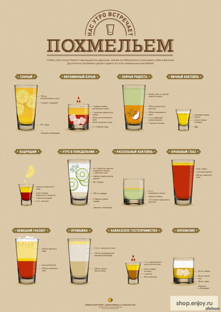 Что пить чтобы не болеть с похмелья спасите запой
