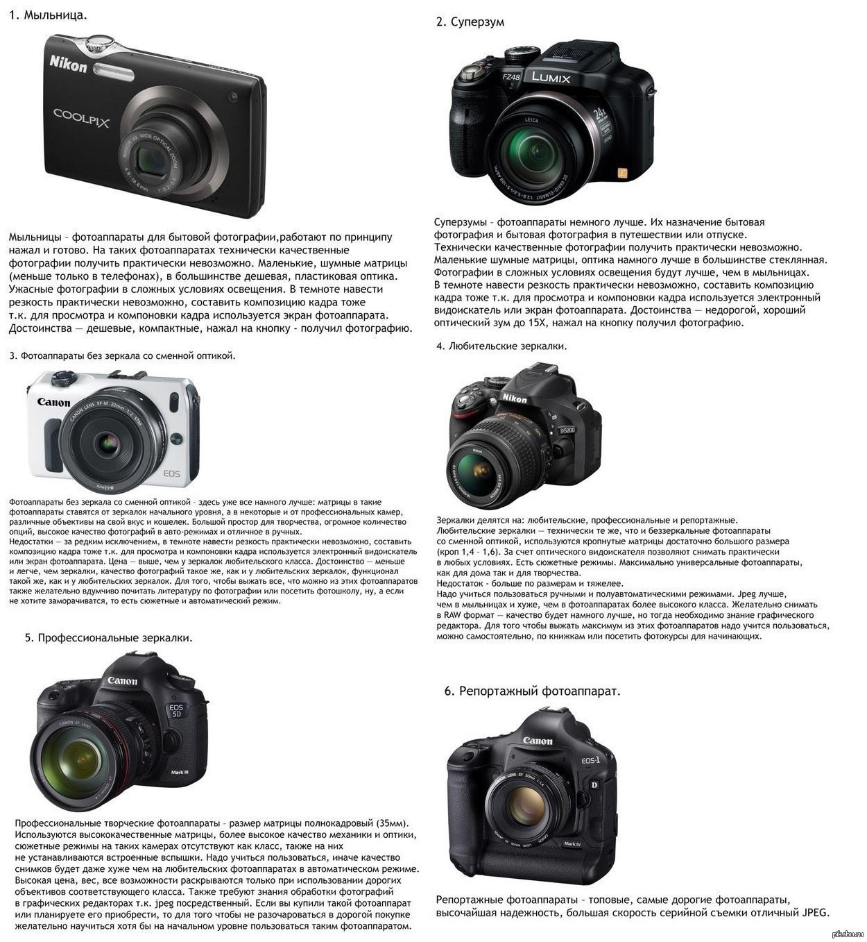 молодости важные параметры цифрового фотоаппарата ресторана кафе