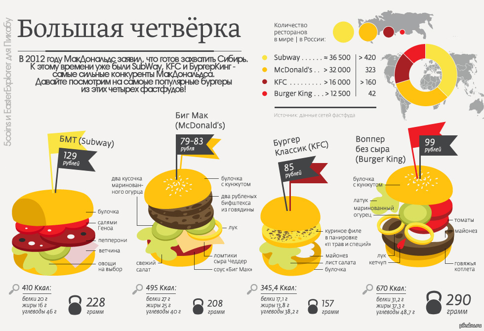 mcdonalds product levels Focuses on the marketing mix of mcdonald's highlights how the company combines internationalisation and globalisation elements according to various fast food markets using the effect of strategical and tactical models, the case illustrates the effect of mcdonald's on the global environment and how they adapt to local communities.