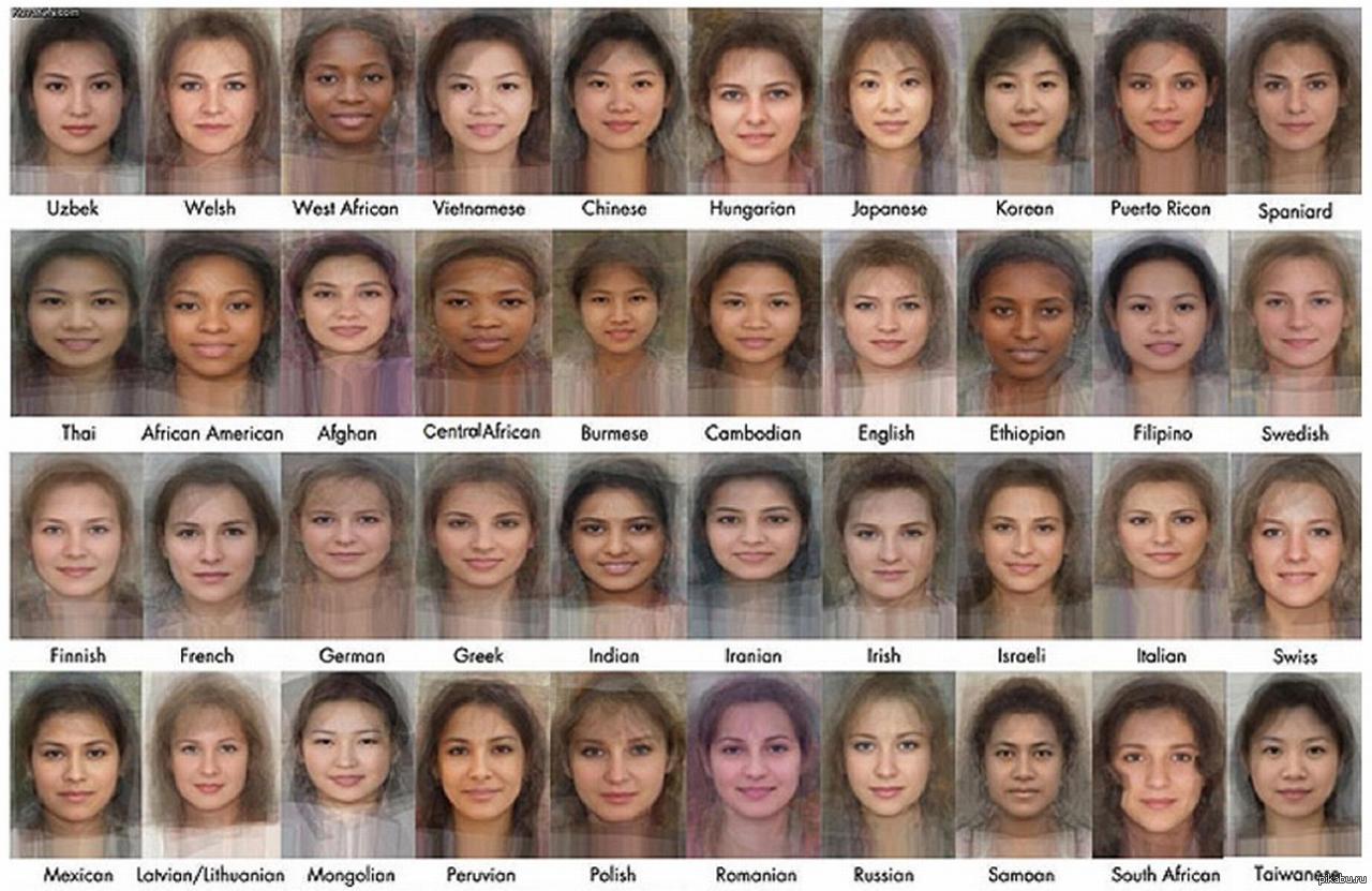 пример того, типичная внешность разных национальностей фото всех