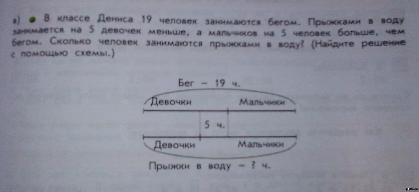 Решение задач с помощью схем начальная школа экзамена билет рф