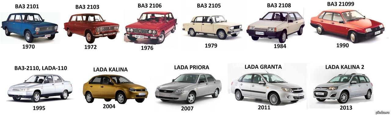 все модели автоваз фото