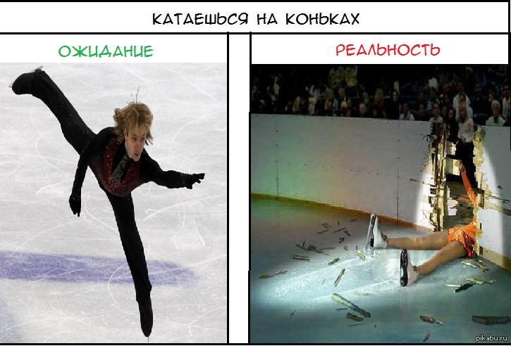 катание на коньках картинки прикольные классика, которое ошибочно