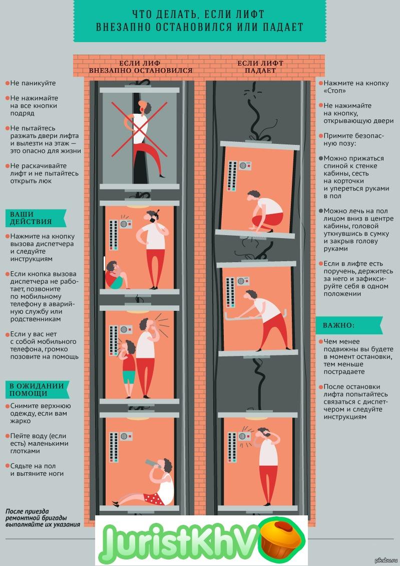 Как сделать что бы лифт застрял