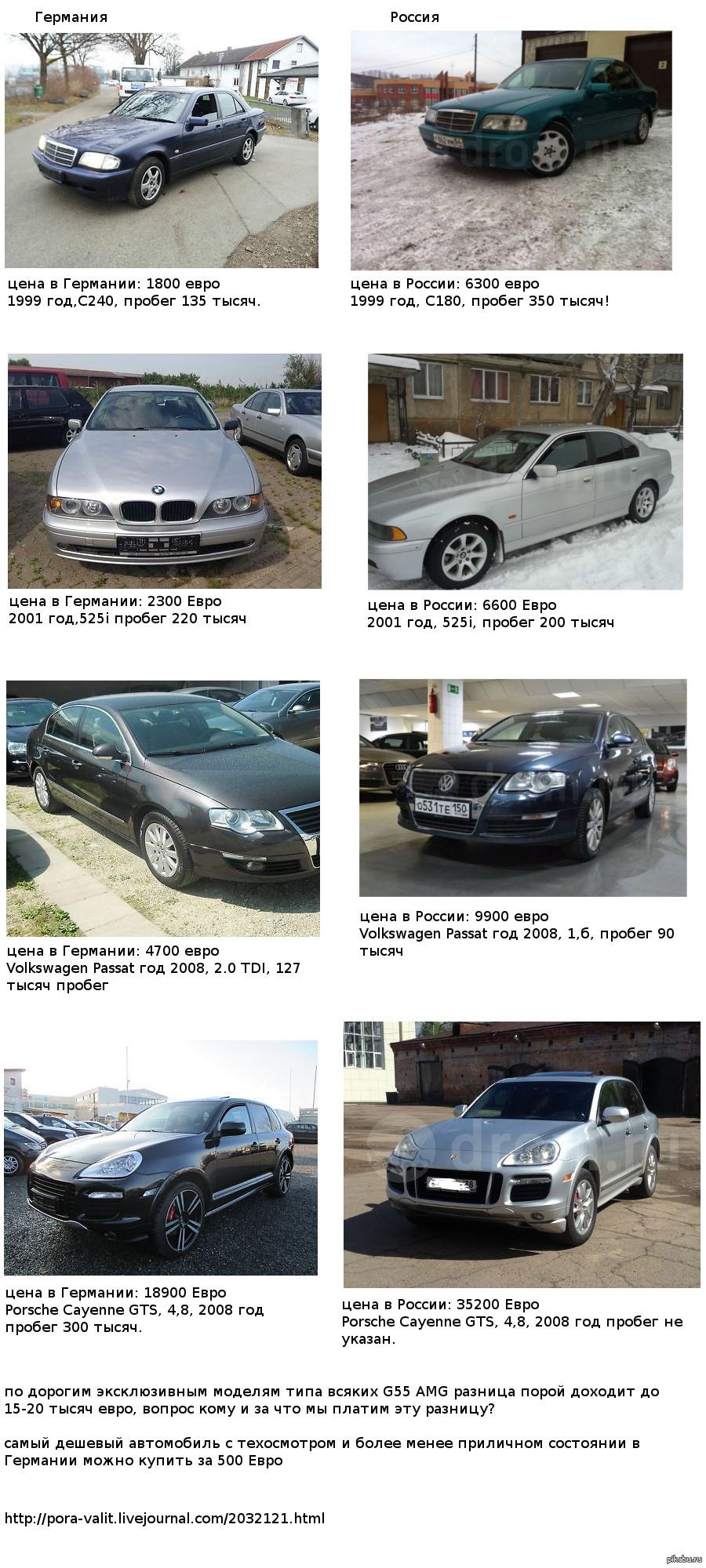 3b200b881 Цены на автомобили в Германии (Длиннопост)